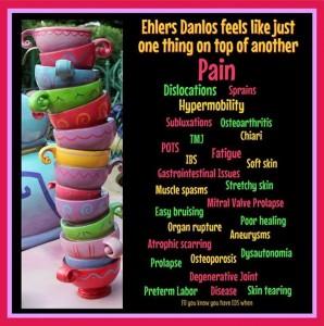 EDS Pain