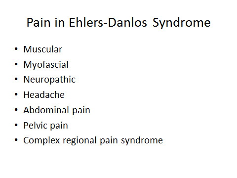 Pain in EDS